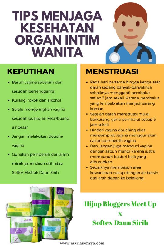 Menjaga kesehatan organ intim